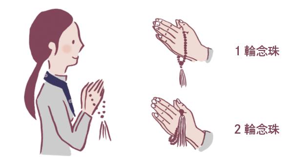 いろいろな形態の数珠がありますが、東本願寺の場合の正式な持ち方を教えてください。