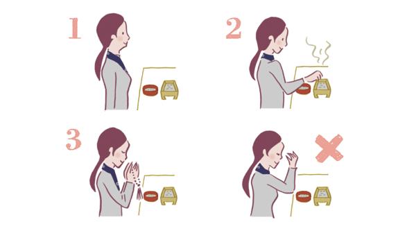 お焼香の際は、お香を何回入れるのですか?
